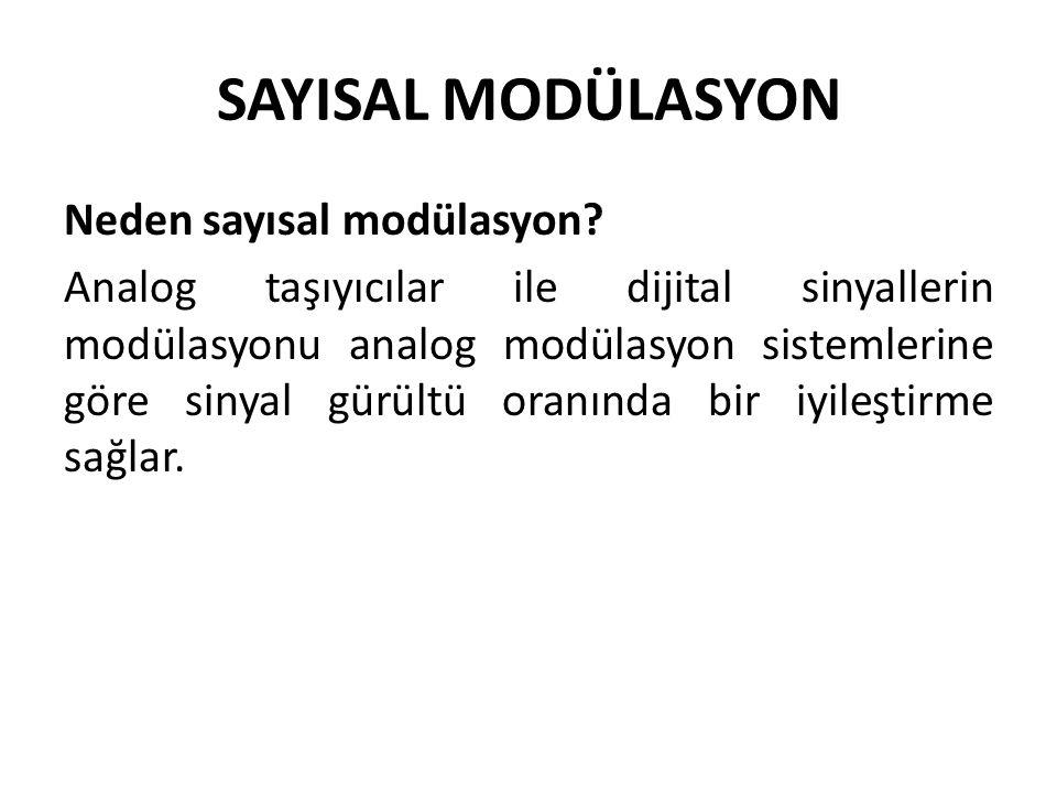 SAYISAL MODÜLASYON