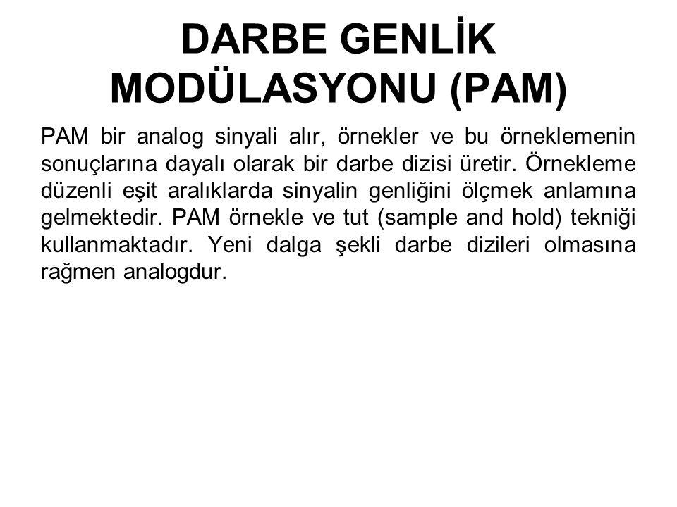 DARBE GENLİK MODÜLASYONU (PAM)
