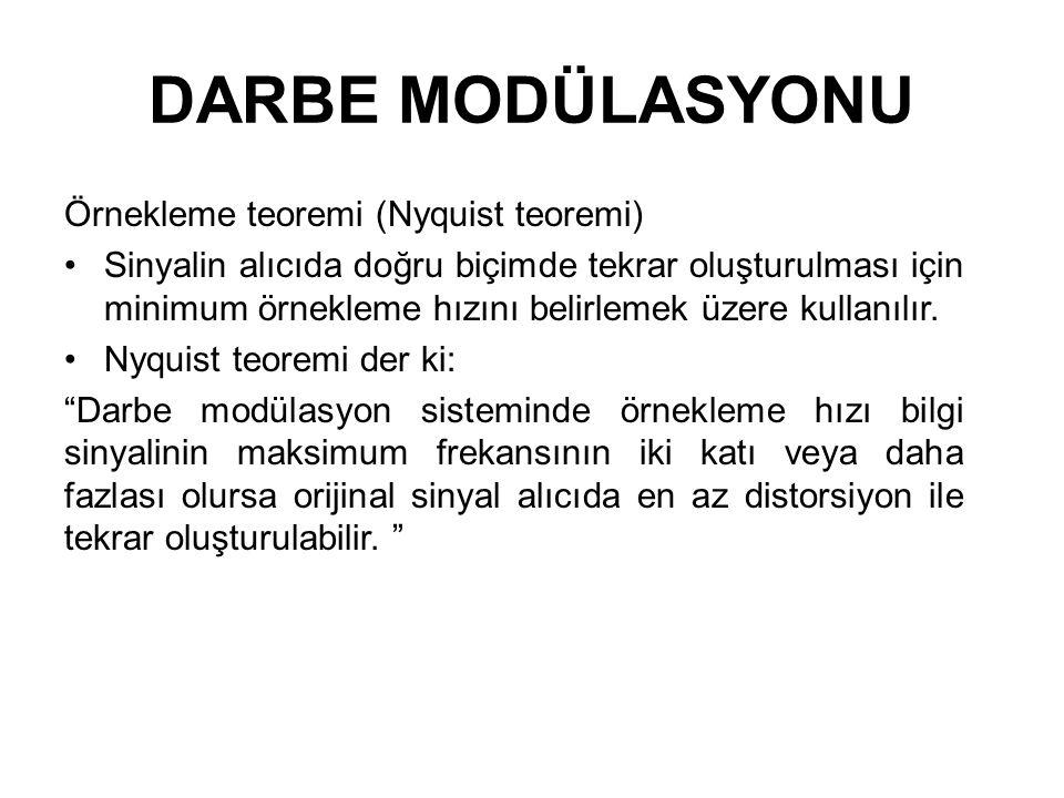 DARBE MODÜLASYONU Örnekleme teoremi (Nyquist teoremi)