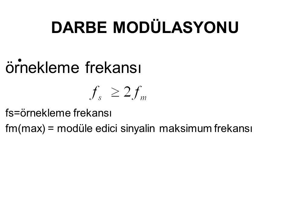 DARBE MODÜLASYONU örnekleme frekansı. fs=örnekleme frekansı.
