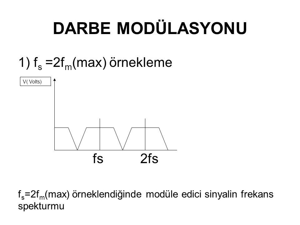 DARBE MODÜLASYONU 1) fs =2fm(max) örnekleme fs 2fs
