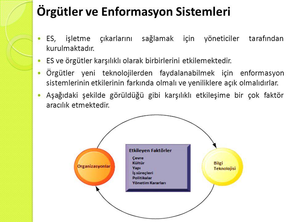 Örgütler ve Enformasyon Sistemleri
