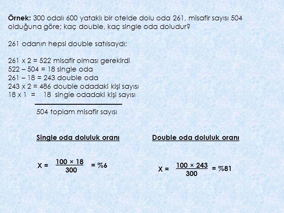 Örnek: 300 odalı 600 yataklı bir otelde dolu oda 261, misafir sayısı 504 olduğuna göre; kaç double, kaç single oda doludur