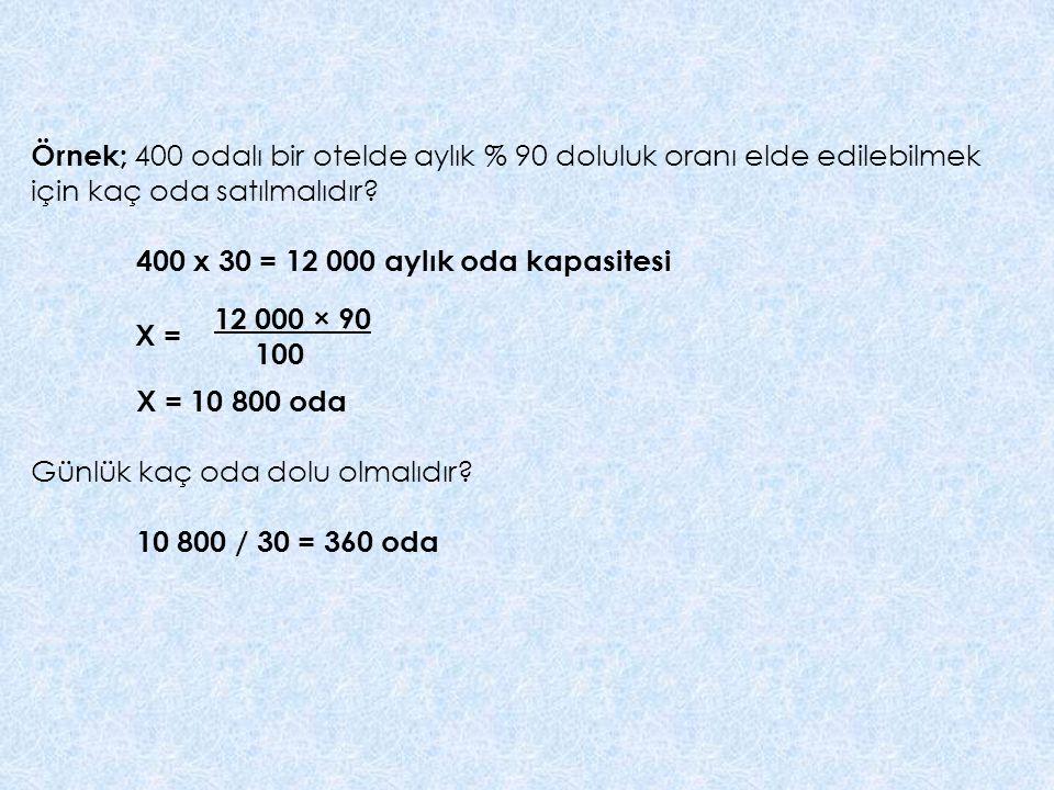 Örnek; 400 odalı bir otelde aylık % 90 doluluk oranı elde edilebilmek için kaç oda satılmalıdır