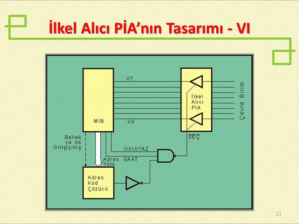 İlkel Alıcı PİA'nın Tasarımı - VI