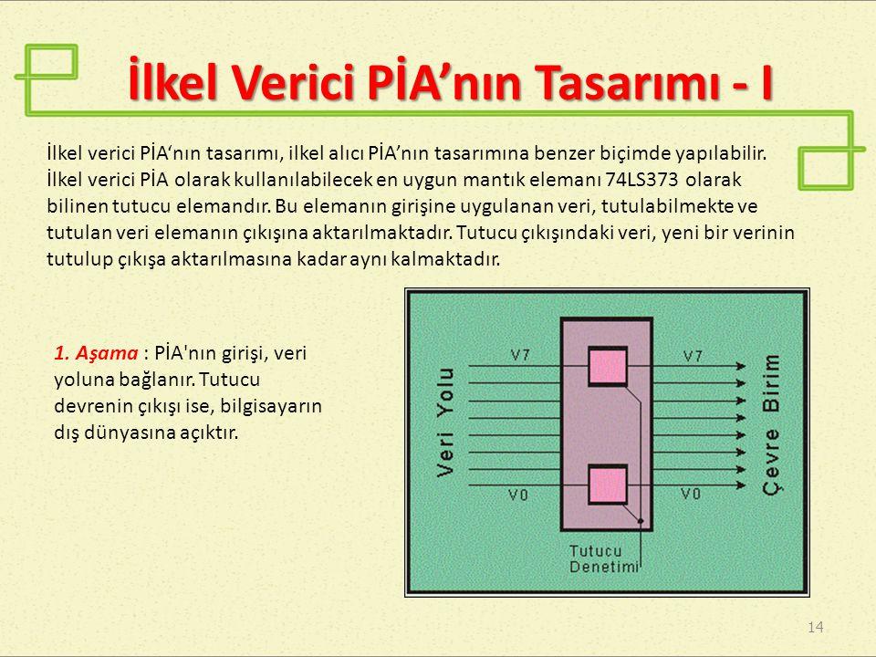 İlkel Verici PİA'nın Tasarımı - I