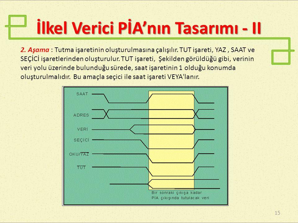 İlkel Verici PİA'nın Tasarımı - II