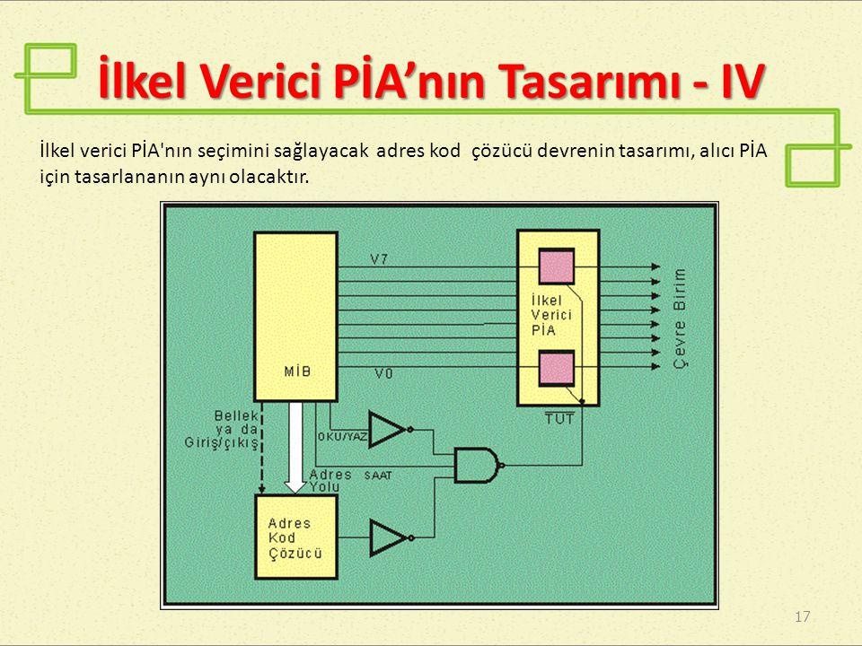 İlkel Verici PİA'nın Tasarımı - IV