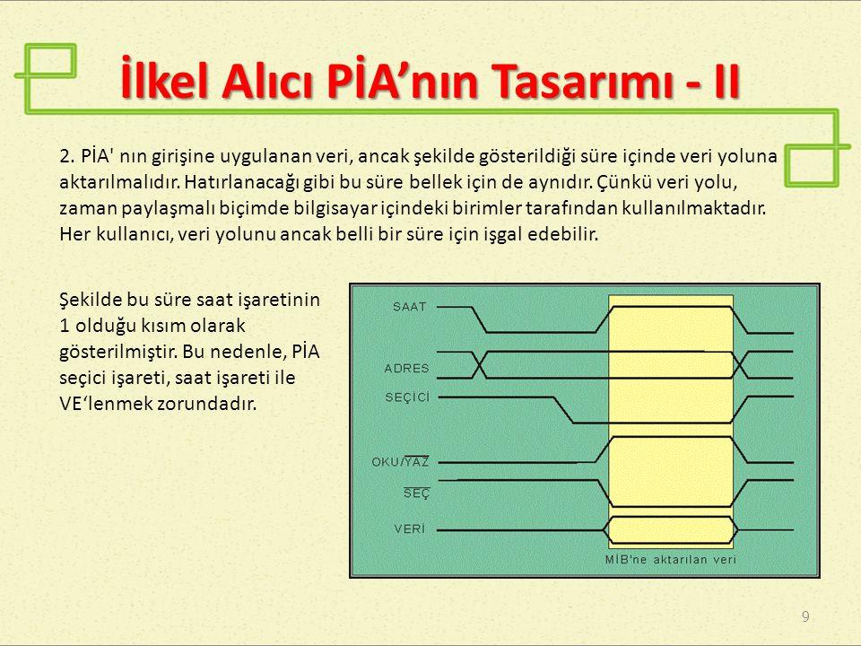 İlkel Alıcı PİA'nın Tasarımı - II