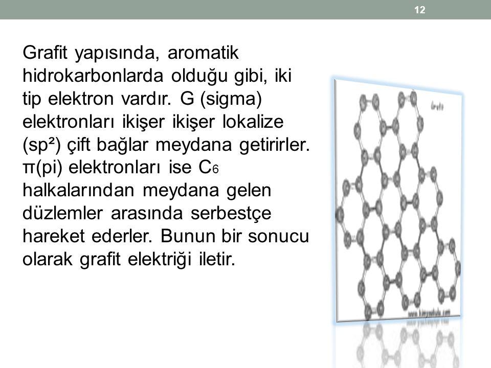 Grafit yapısında, aromatik hidrokarbonlarda olduğu gibi, iki tip elektron vardır.
