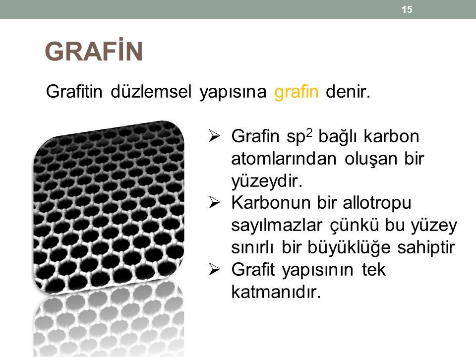 GRAFİN Grafitin düzlemsel yapısına grafin denir.