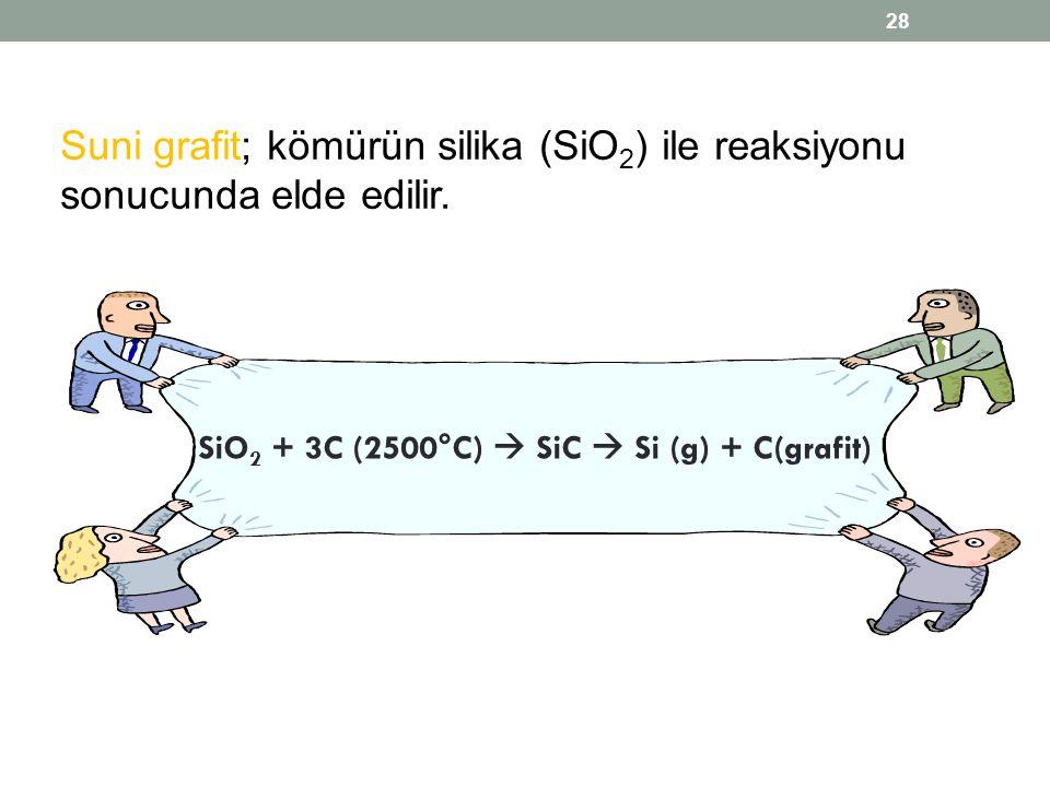 Suni grafit; kömürün silika (SiO2) ile reaksiyonu sonucunda elde edilir.