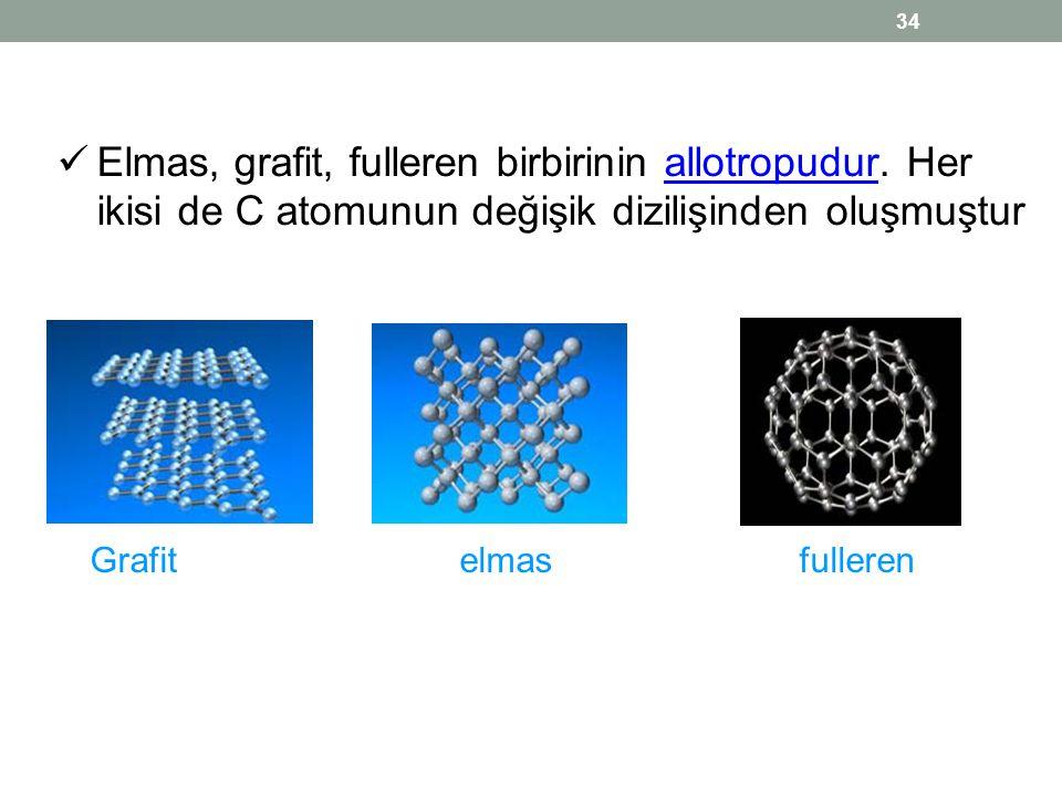Elmas, grafit, fulleren birbirinin allotropudur