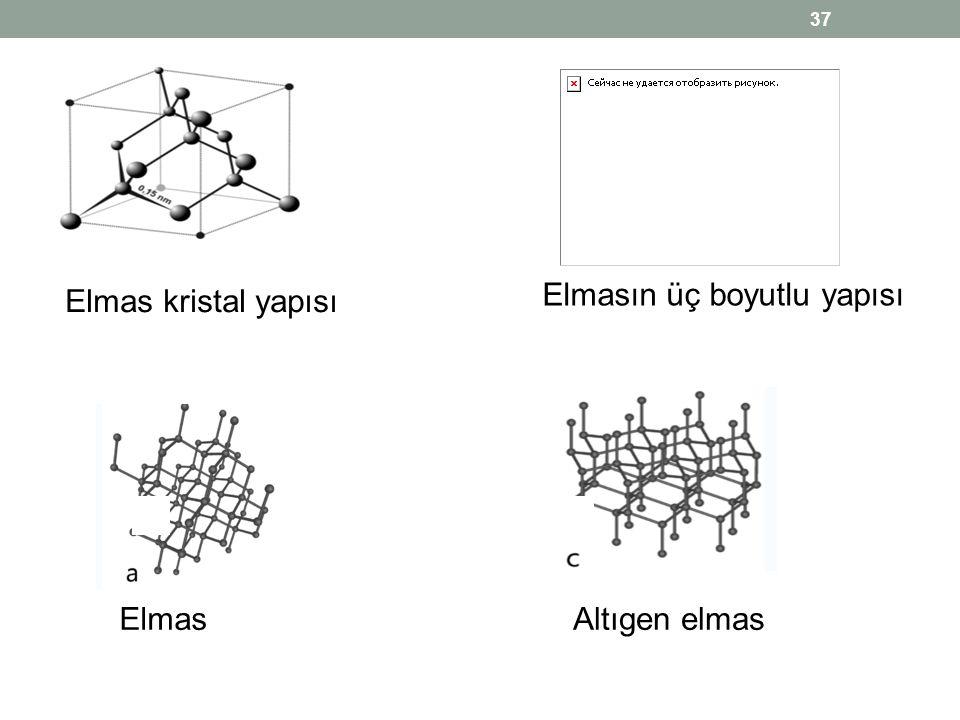 Elmasın üç boyutlu yapısı Elmas kristal yapısı
