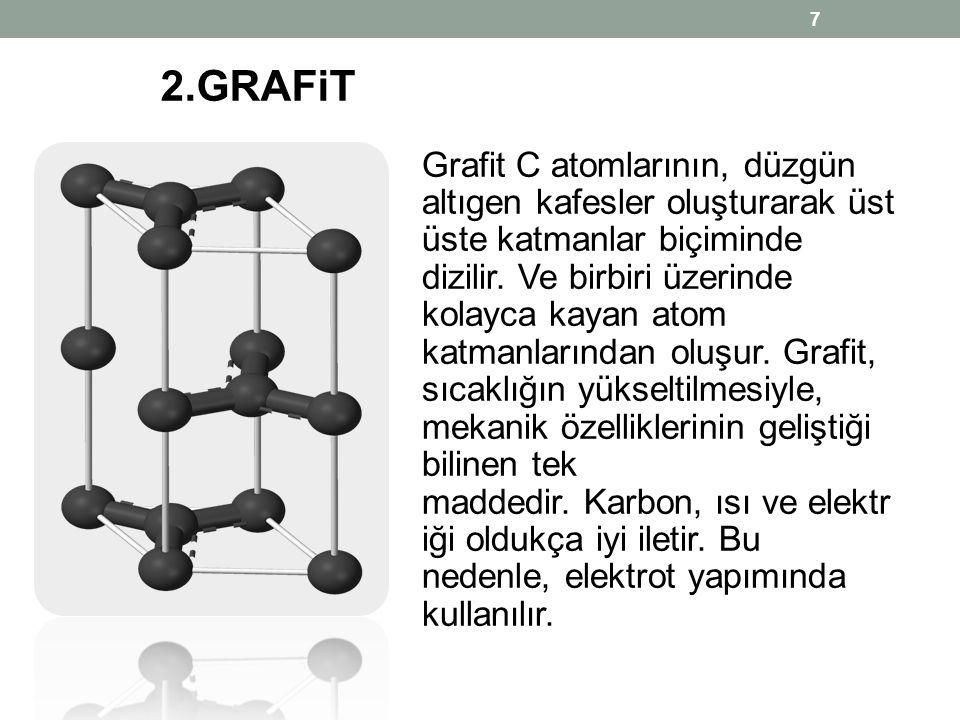 2.GRAFiT