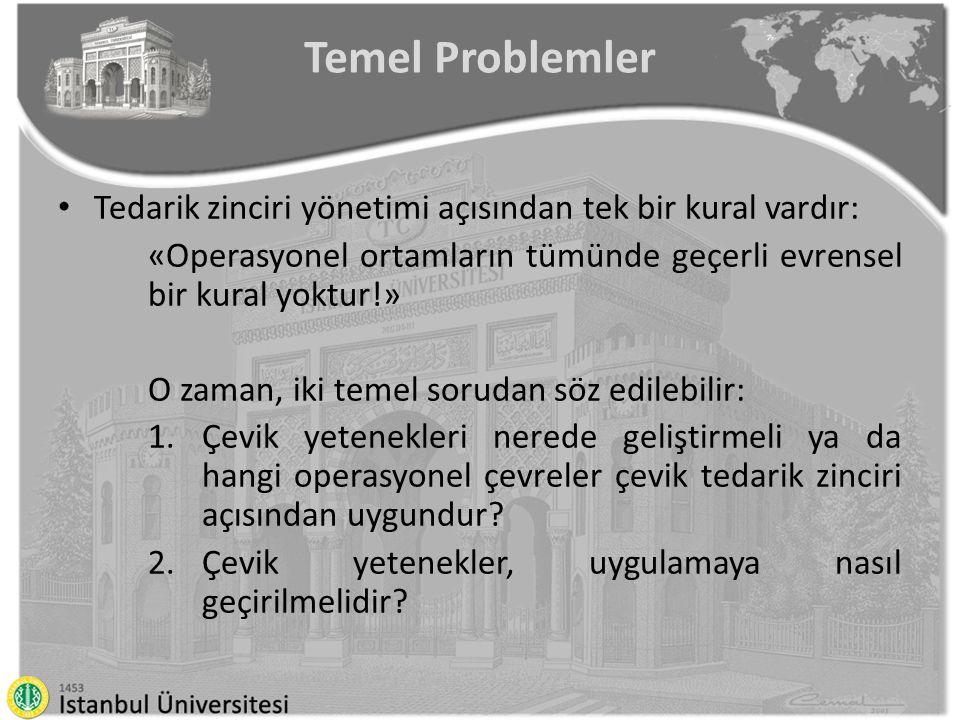 Temel Problemler Tedarik zinciri yönetimi açısından tek bir kural vardır: «Operasyonel ortamların tümünde geçerli evrensel bir kural yoktur!»