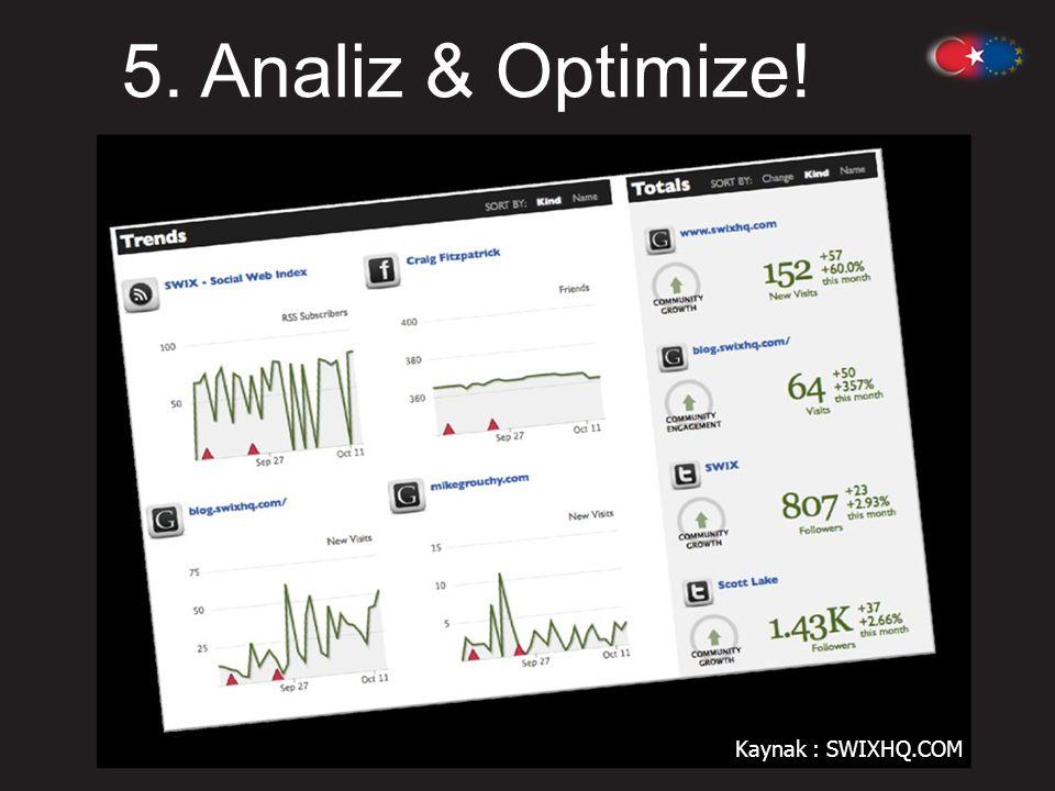 5. Analiz & Optimize! Kaynak : SWIXHQ.COM