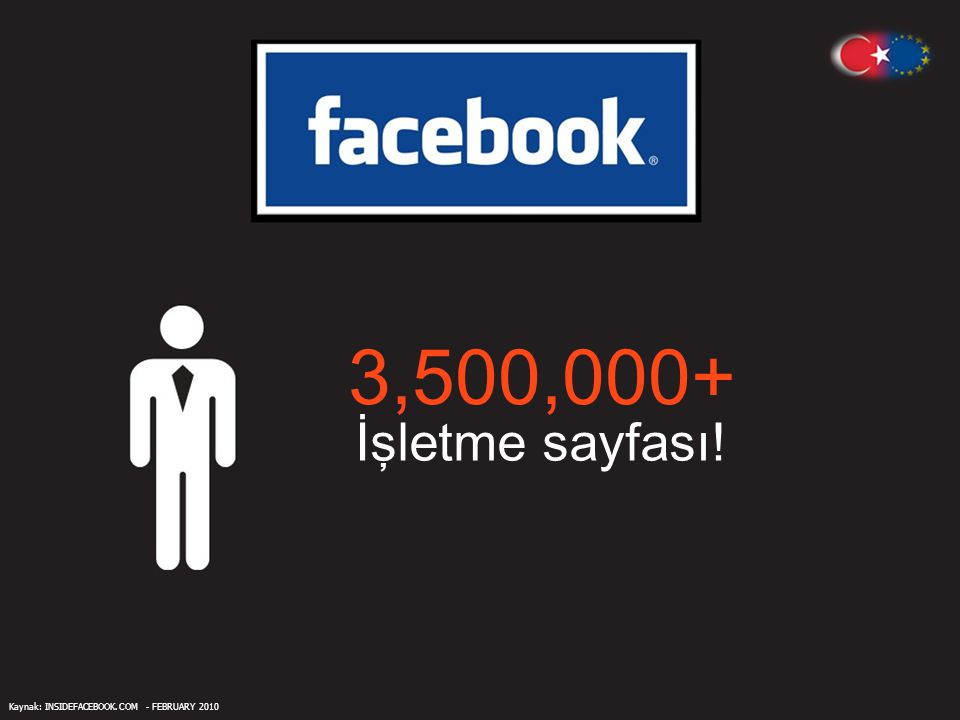 3,500,000+ İşletme sayfası! Kaynak: INSIDEFACEBOOK.COM - FEBRUARY 2010