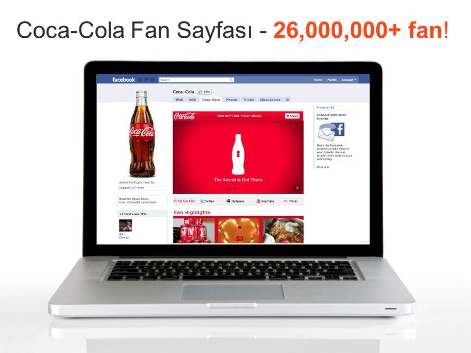 Coca-Cola Fan Sayfası - 26,000,000+ fan!