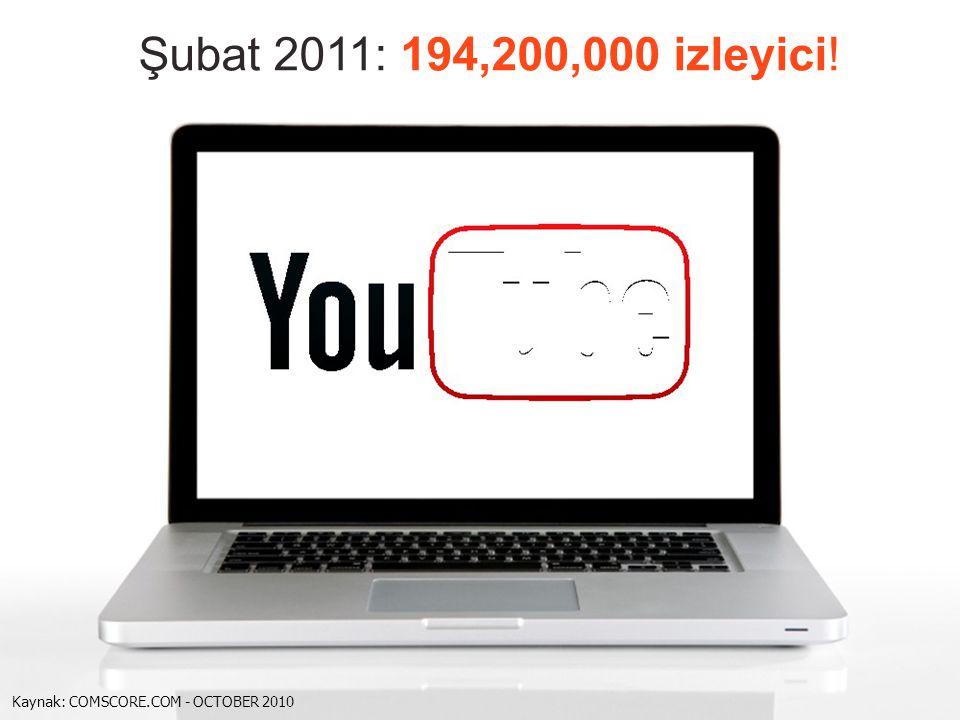 Şubat 2011: 194,200,000 izleyici! Kaynak: COMSCORE.COM - OCTOBER 2010