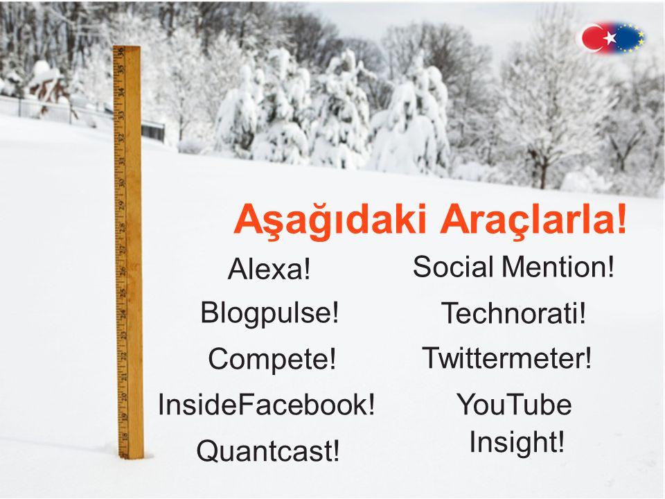 Aşağıdaki Araçlarla! Social Mention! Technorati! Alexa!
