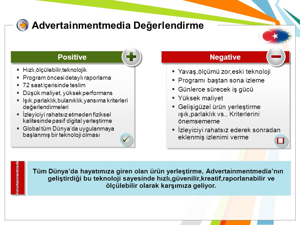 Advertainmentmedia Değerlendirme