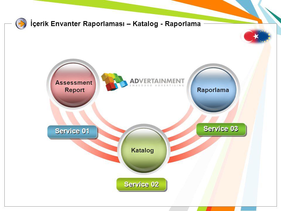 İçerik Envanter Raporlaması – Katalog - Raporlama