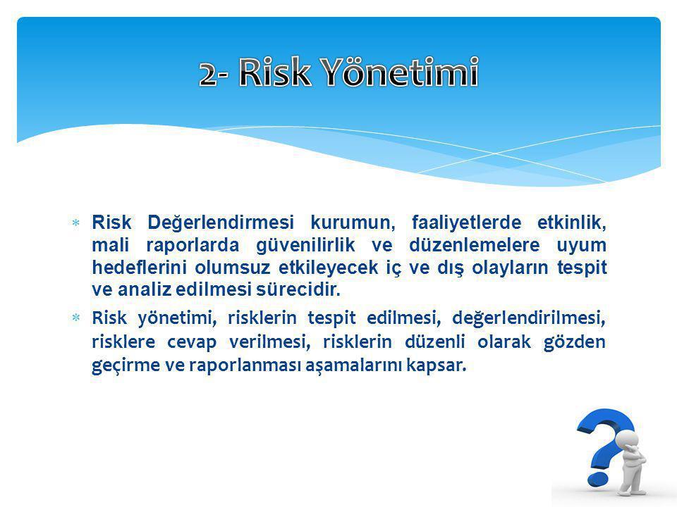2- Risk Yönetimi