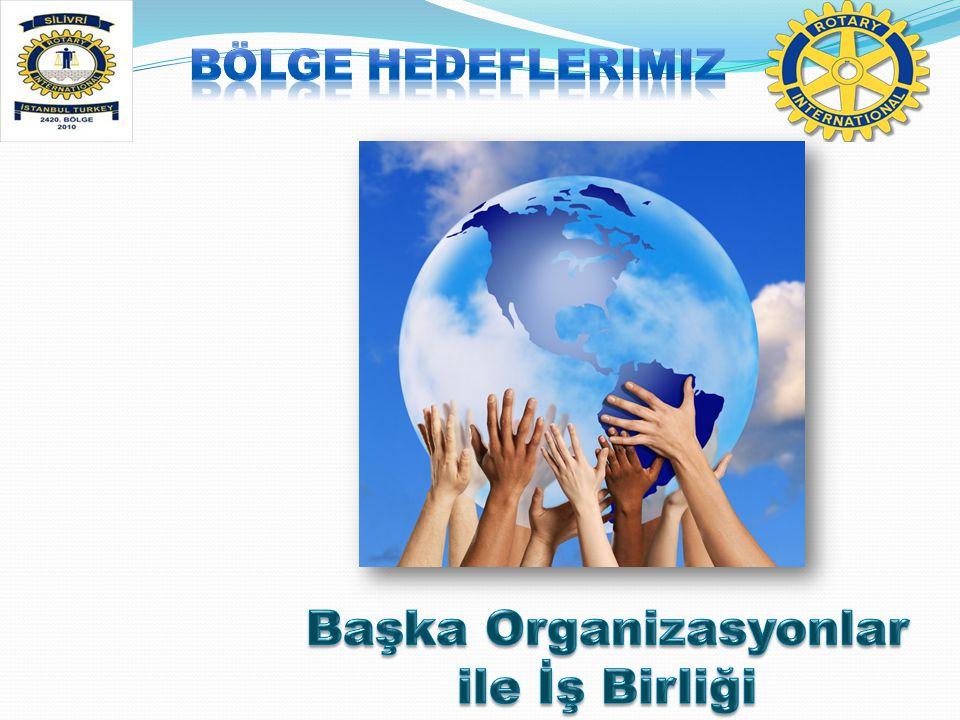 Başka Organizasyonlar ile İş Birliği