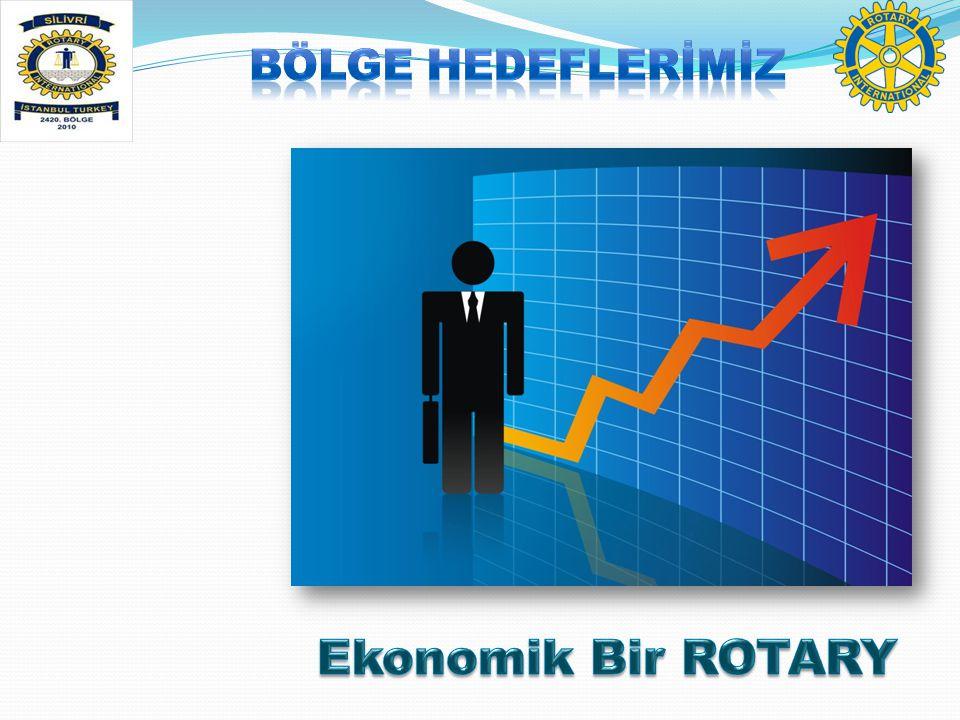 BöLGE HEDEFLERİMİZ Ekonomik Bir ROTARY