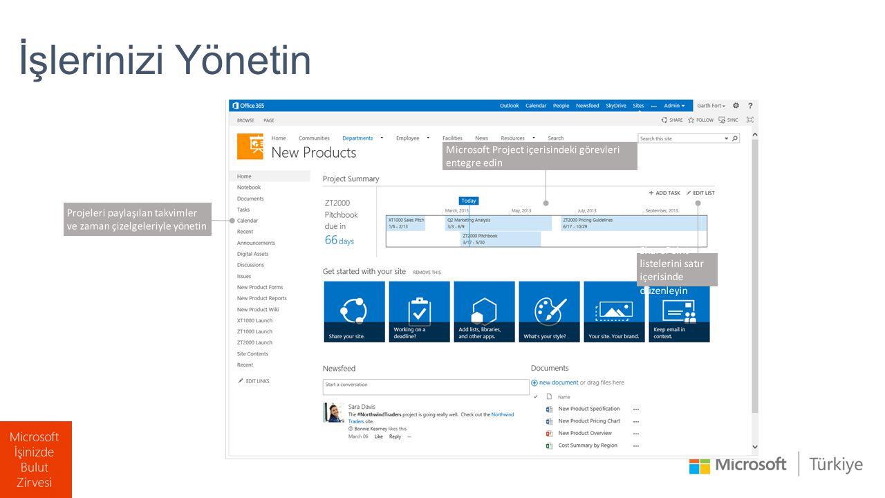 İşlerinizi Yönetin Microsoft Project içerisindeki görevleri entegre edin. Projeleri paylaşılan takvimler ve zaman çizelgeleriyle yönetin.