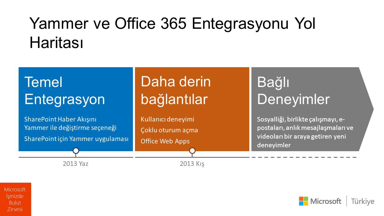 Yammer ve Office 365 Entegrasyonu Yol Haritası