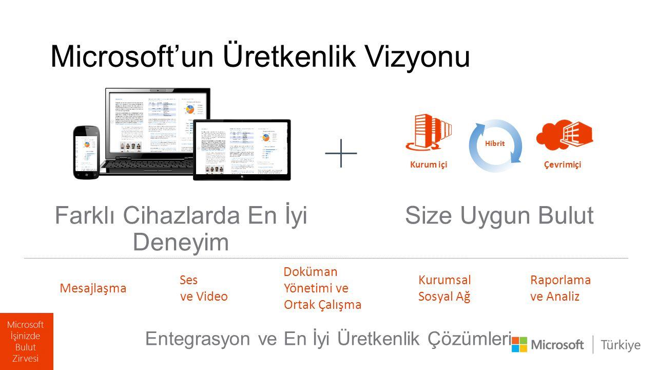 Microsoft'un Üretkenlik Vizyonu