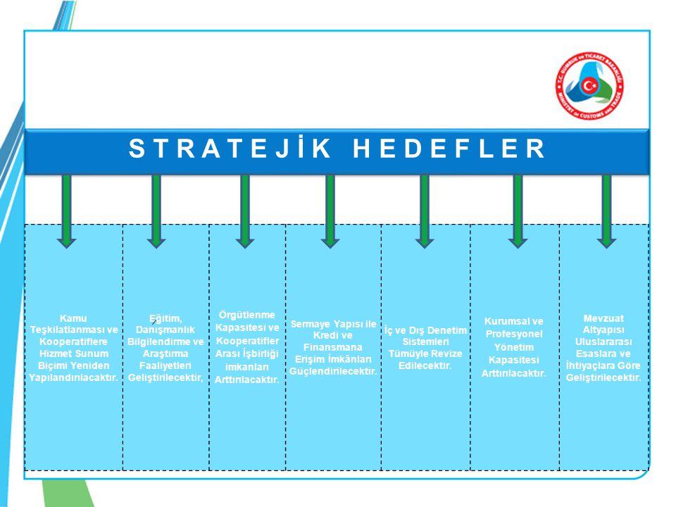 S T R A T E J İ K H E D E F L E R Kamu Teşkilatlanması ve Kooperatiflere Hizmet Sunum Biçimi Yeniden Yapılandırılacaktır.