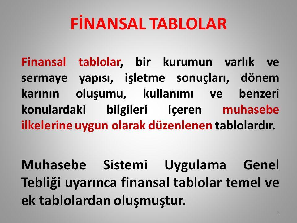 FİNANSAL TABLOLAR