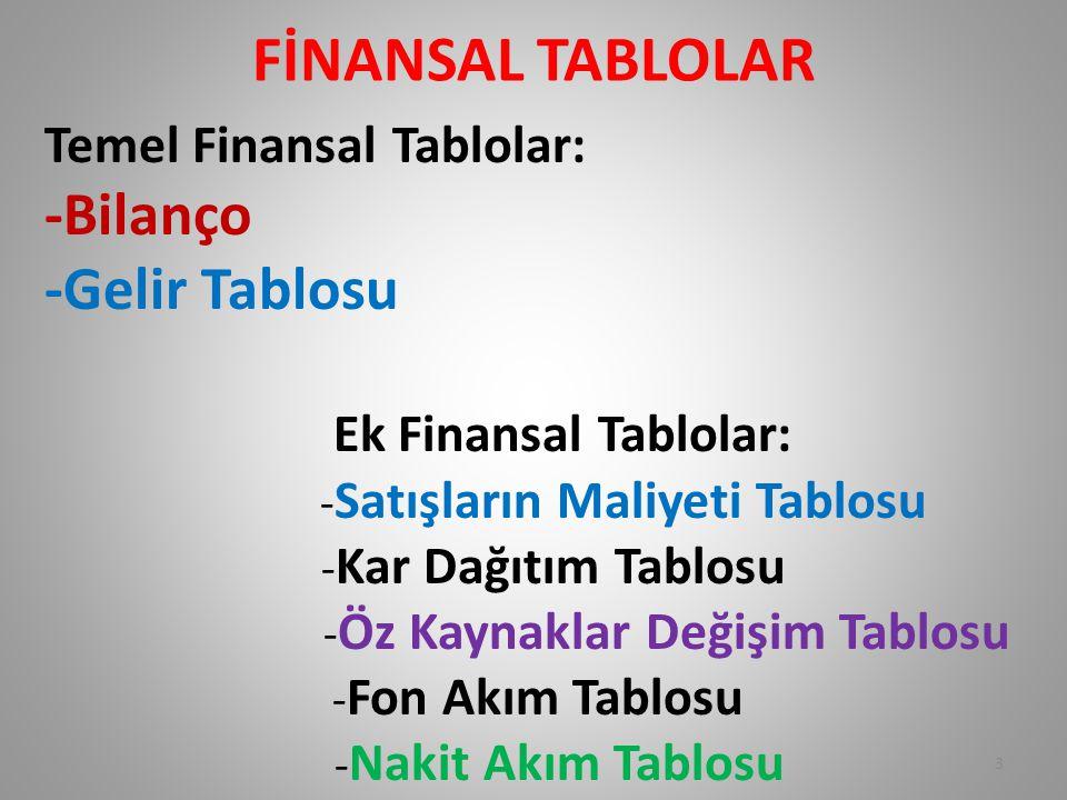 FİNANSAL TABLOLAR -Bilanço -Gelir Tablosu Temel Finansal Tablolar: