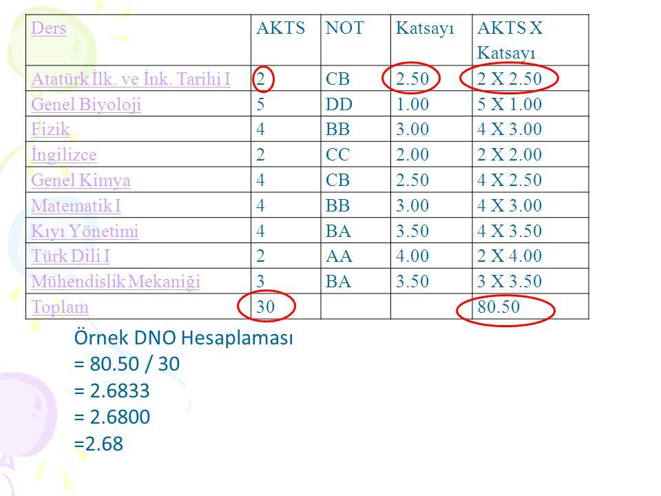 Örnek DNO Hesaplaması = 80.50 / 30 = 2.6833 = 2.6800 =2.68 Ders AKTS