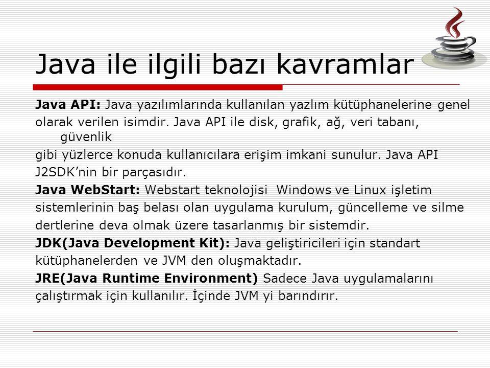 Java ile ilgili bazı kavramlar