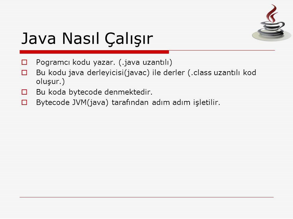 Java Nasıl Çalışır Pogramcı kodu yazar. (.java uzantılı)