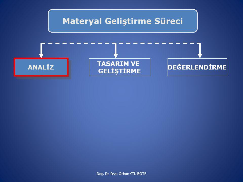 Materyal Geliştirme Süreci