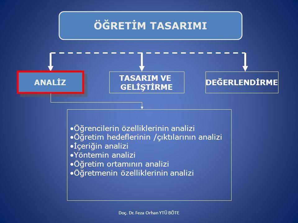 Doç. Dr. Feza Orhan YTÜ BÖTE