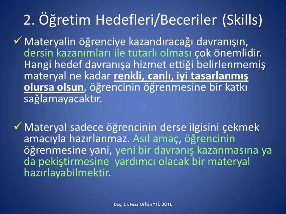 2. Öğretim Hedefleri/Beceriler (Skills)