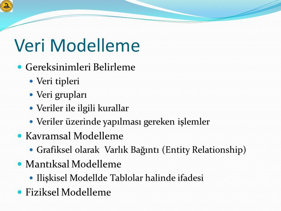 Veri Modelleme Gereksinimleri Belirleme Kavramsal Modelleme