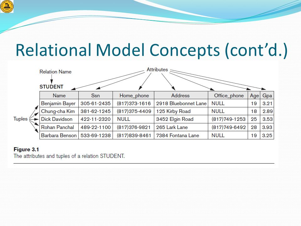 Relational Model Concepts (cont'd.)