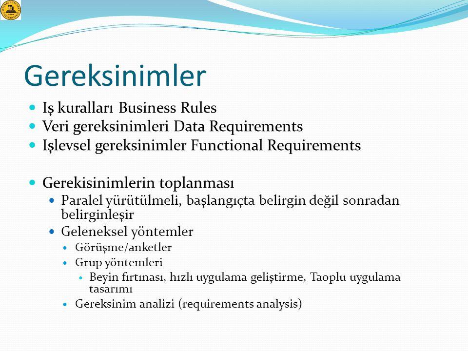 Gereksinimler Iş kuralları Business Rules
