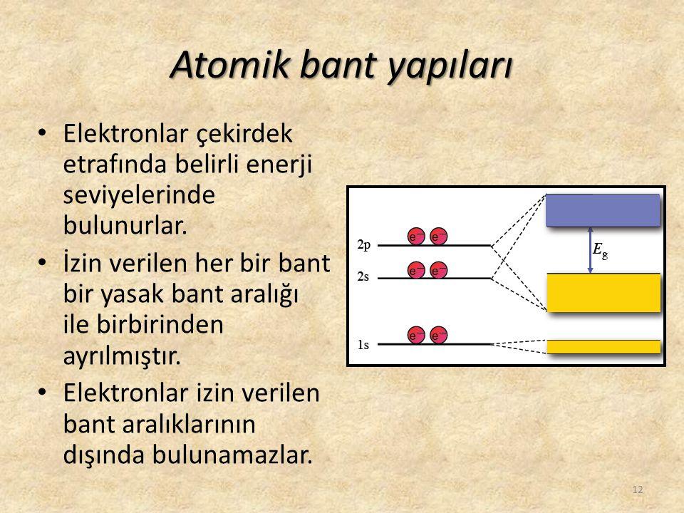 Atomik bant yapıları Elektronlar çekirdek etrafında belirli enerji seviyelerinde bulunurlar.