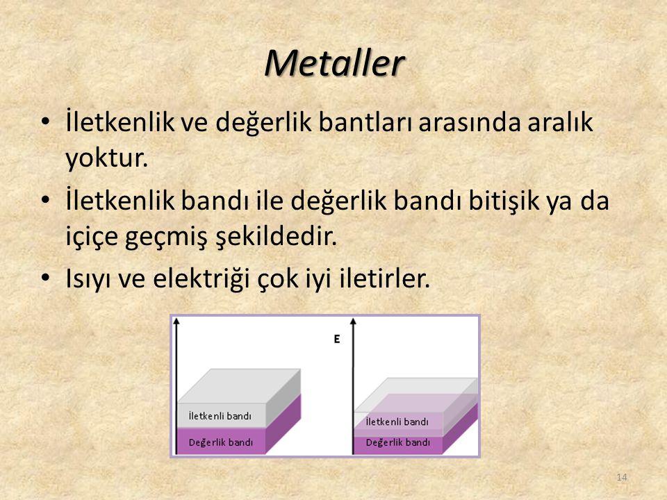 Metaller İletkenlik ve değerlik bantları arasında aralık yoktur.