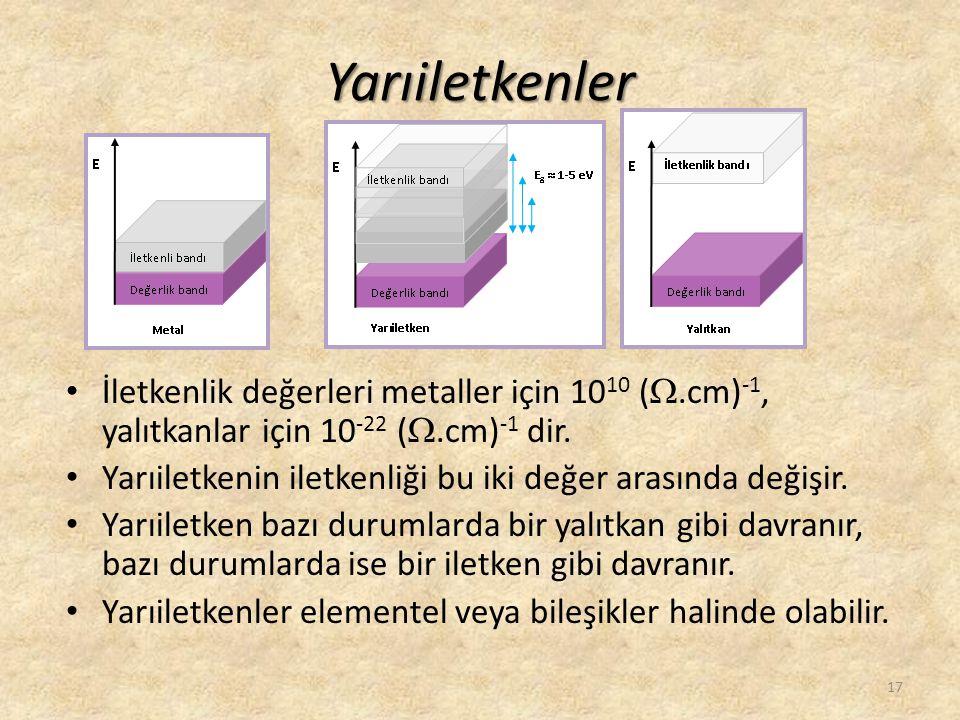 Yarıiletkenler İletkenlik değerleri metaller için 1010 (.cm)-1, yalıtkanlar için 10-22 (.cm)-1 dir.