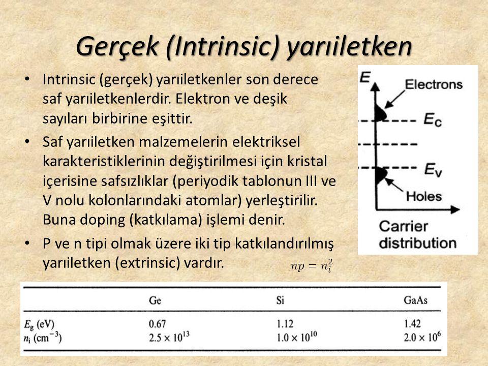 Gerçek (Intrinsic) yarıiletken
