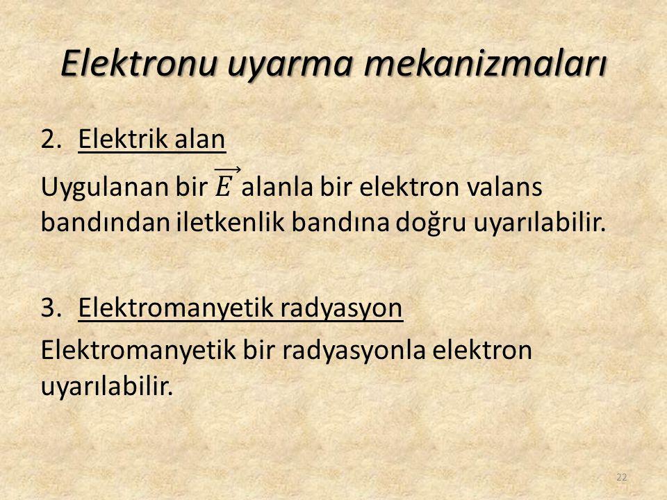 Elektronu uyarma mekanizmaları
